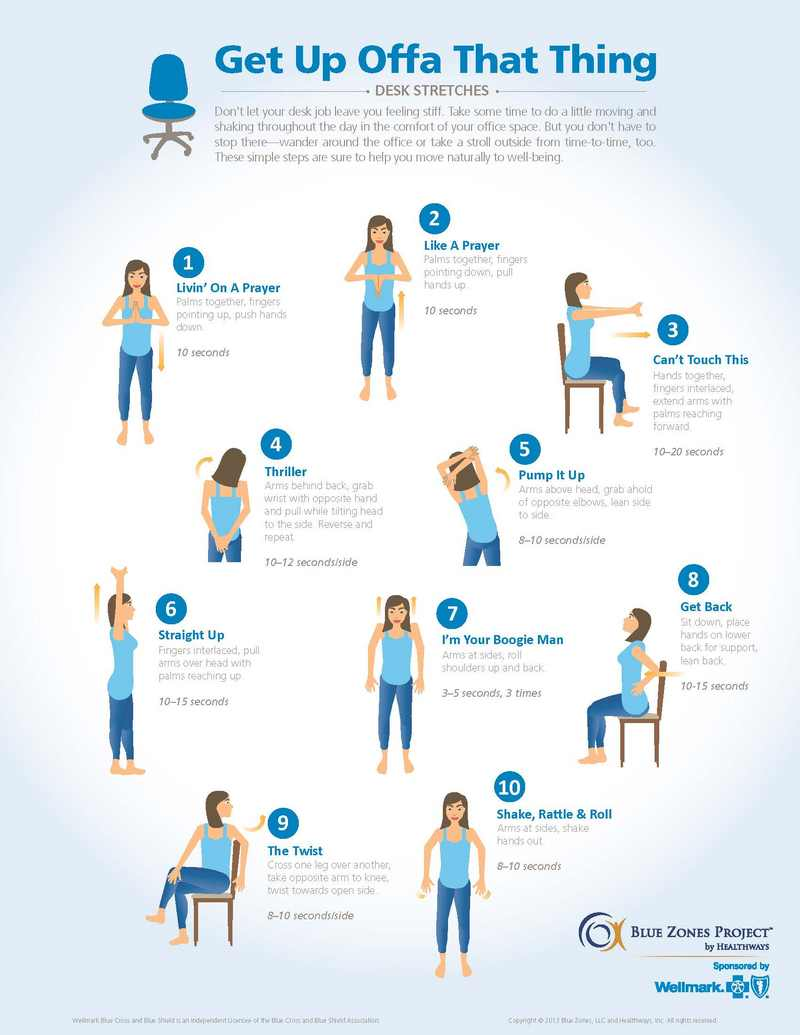 Ergonomics in the Office | Research@TTU